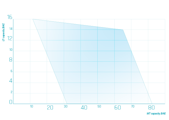 Tower_graph_2